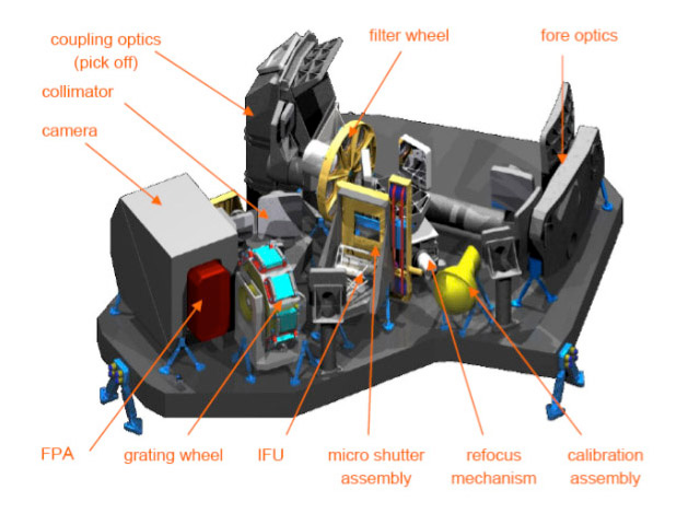 Telescópio Espacial James Webb – sucessor do Hubble [FOTOS + VIDEOS